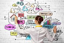 企业数字化的九大建议